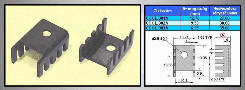Hűtőborda TO220 & TO202 19x13,2x12,7mm, (eloxált fekete) COOL.D01A