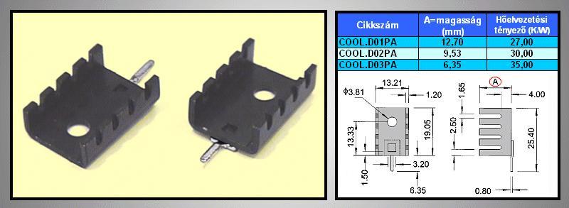 Hűtőborda TO220 & TO202 19x13,2x12,7mm PCB, (eloxált fekete) COOL.D01PA