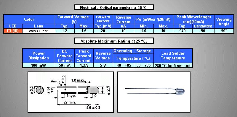 LED3mm infravörös, víztiszta 2.6...3.6mcd LED3 IR 3.6W