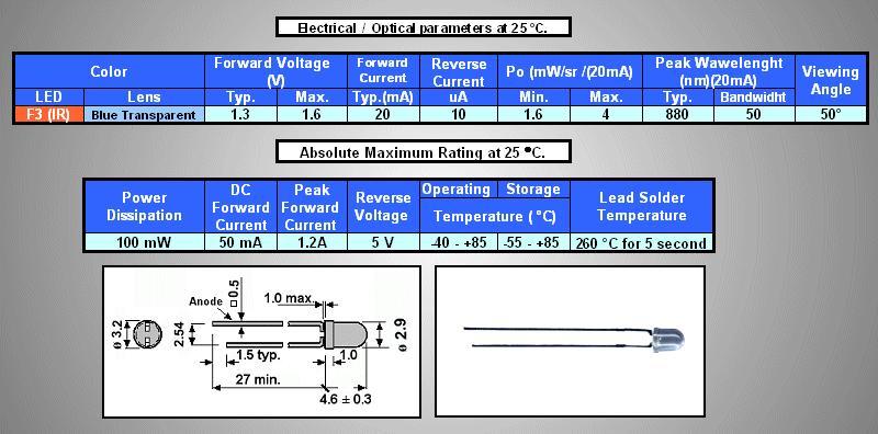 LED3mm infravörös, átlátszó kék burkolattal 3.2...7mcd LED3 IR 7.0