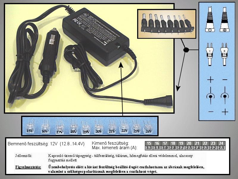 12...13.8VDC -> ki: 15V...24VDC 3.3...2.1A P.SUP.3300