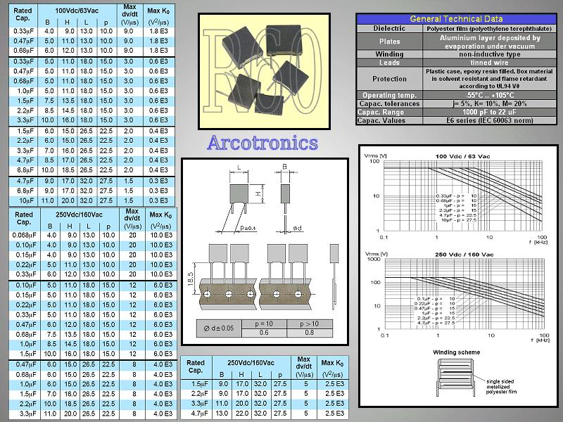 Kondenzátor 1uF 100V 10% Poliészter RM-10 C 1U0 100/MKT3