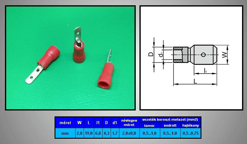 Kábelsaru 2.8/0.8 dugó 0.5-1.0mm2 piros CS-K1280811/FSZR