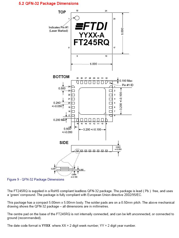 USB PARALLEL DATA TRANSFER 32p FT245RQ