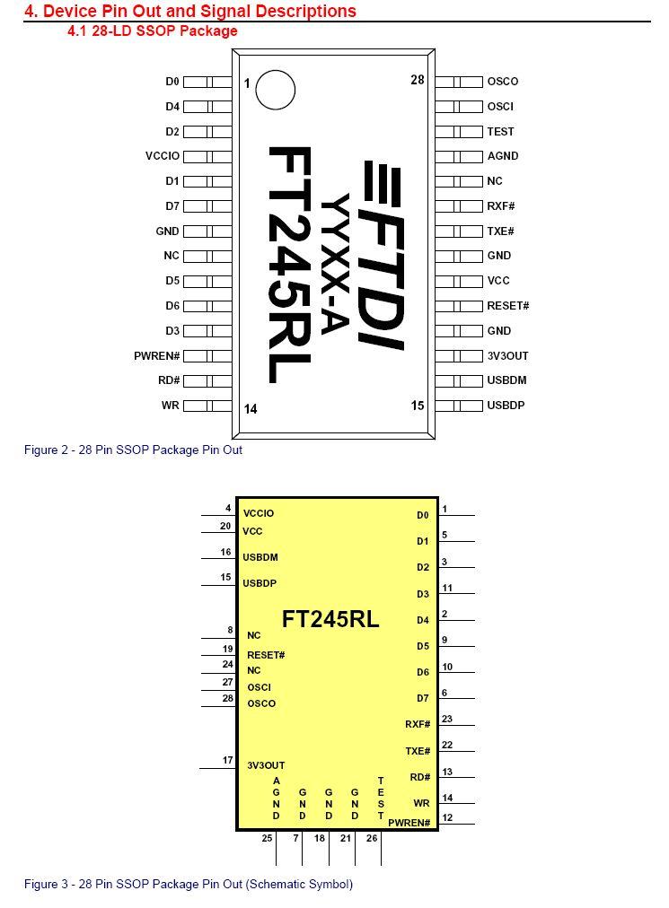 USB PARALLEL DATA TRANSFER 28p FT245RL