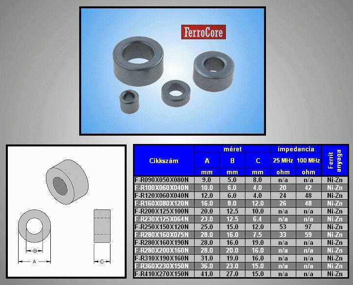 FERRIT Toroid gyűrű 9.0x5.0x8.0 mm F-R090X050X080N