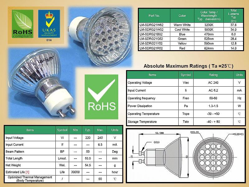 240V 1.5W LED lámpa GU10/B21LED LAMP 0080/D21B