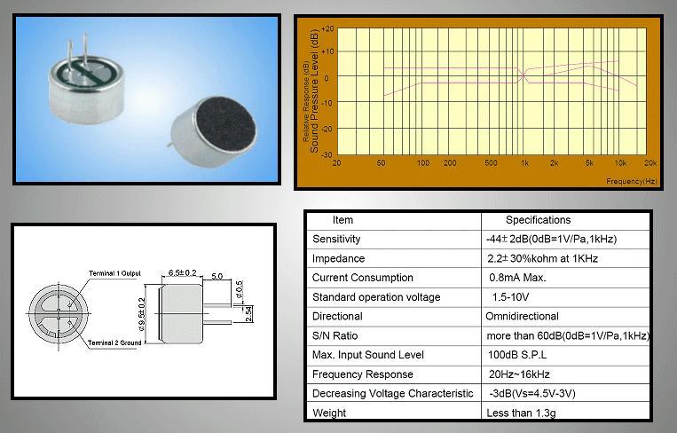 Kond. mikrofon 62.5dB (PCB) MIKROFON 01/63P