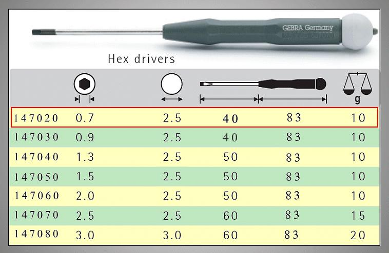 HEX WRENCH DRIVER 0.7mm 147020-GST