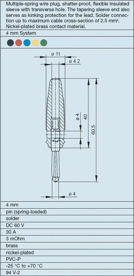 4mm banándugó fekete forraszt. 60V/30A CSAT-B004/B