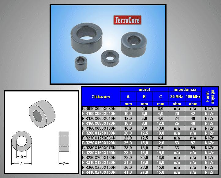 FERRIT Toroid gyűrű 16.0x8.0x13.0mm F-R160X080X130N