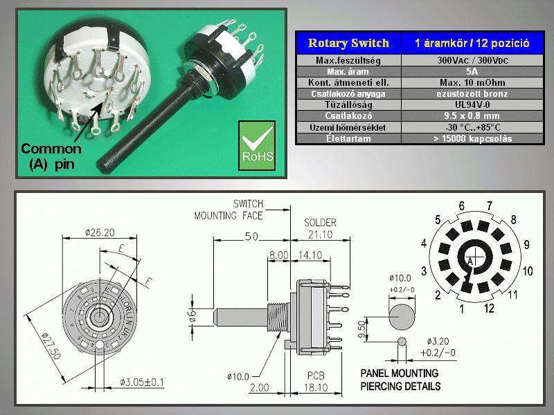 1 érintkezős -12 állású kapcsoló 30° BBM SWR 1X12