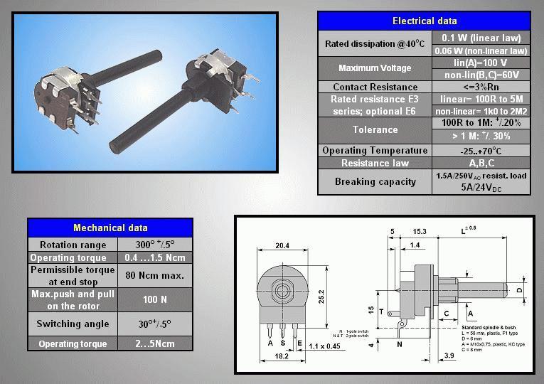 potméter műanyag mono lineáris 6mm +SW 6PMI 1M /O-SW
