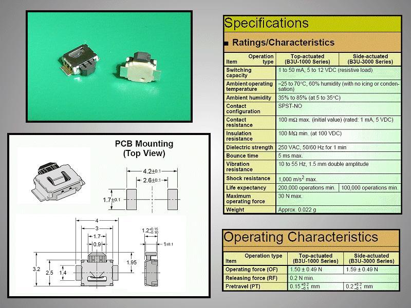 SMD mikrokapcsoló 3x2.5mm 2p gomb:0.7 SW1000S30A