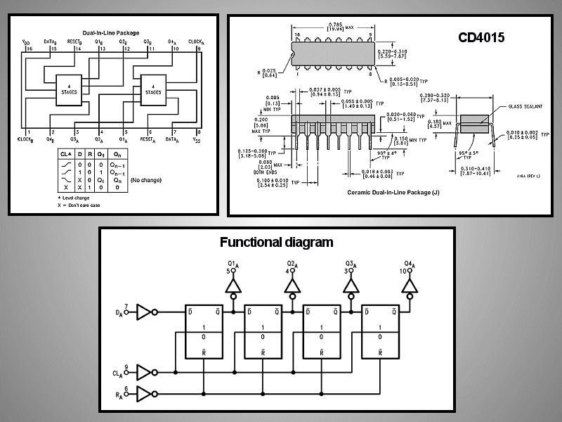 DUAL 4-BIT STAT.SHIFT REG 16p. SMD 4015 CD4015BM -