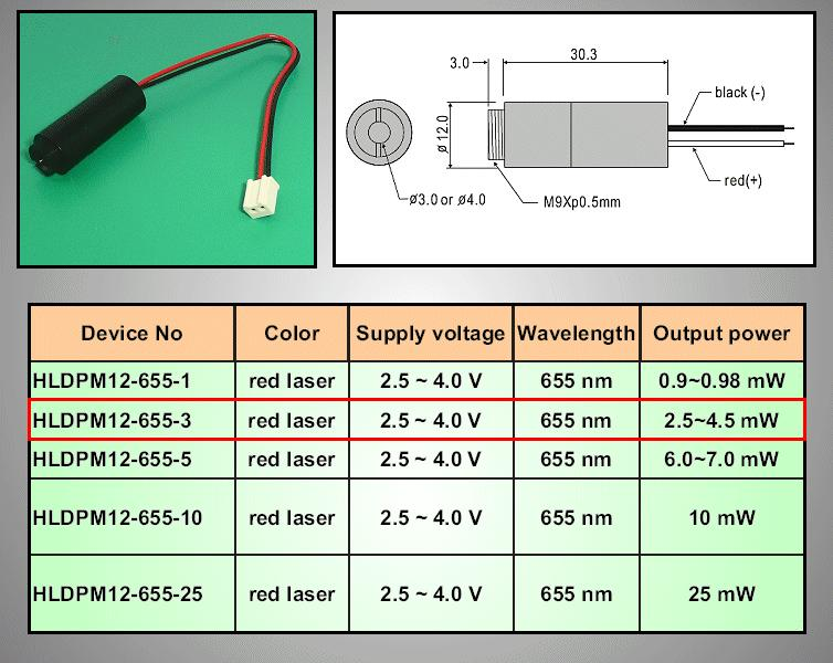 LASER MODUL 3mW 655nm 4VDC LE M0003-655