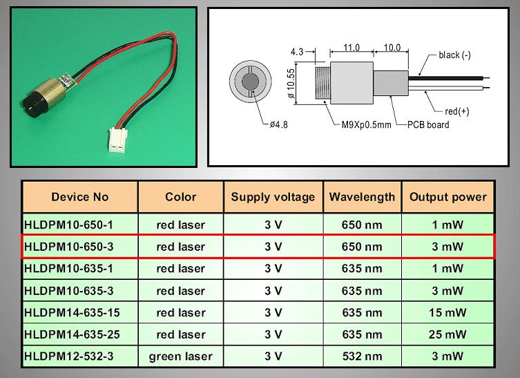 LASER MODUL 3mW 650nm 3VDC LE M0003-650