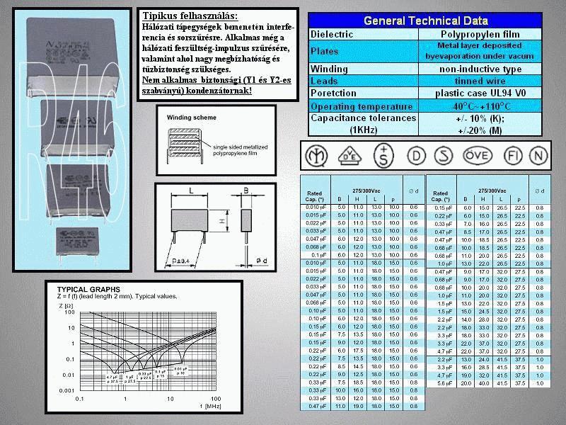 X2 kondenzátor 4.7uF 275VAC 10% RM-27.5 C 4U7 AC275X22