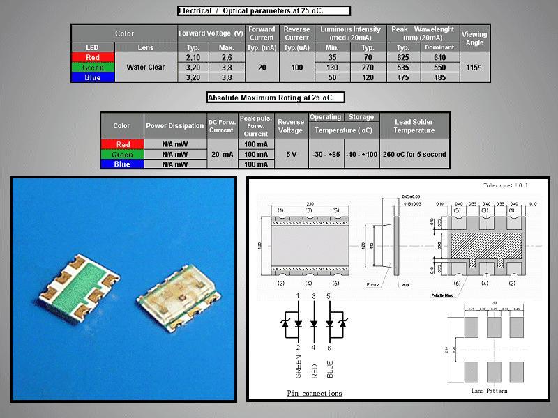 LED SMD 2116 RGB 70mcd, 270mcd, 120mcd 120° SLSRGBW722TS