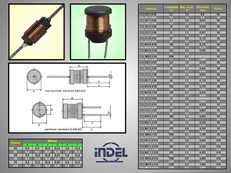 Radial induktivitás 10uH 2.0A 0.030 ohm COIL10U/2.0/V6