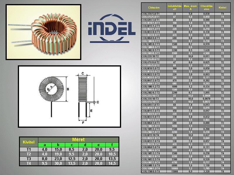 Toroid induktivitás 10mH 1.2A 1.785ohm COIL10M/1.2/T4