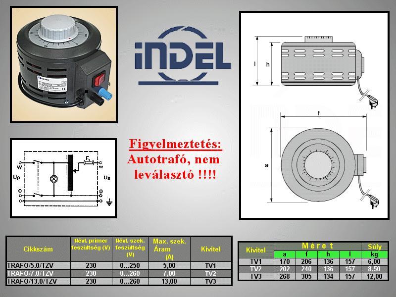Állítható Toroid trafó 230V / 0-250V 5.0A 1,25kW TRAFO/5.0/TZV