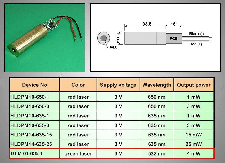 Zöld LASER MODUL 4mW 532nm 3VDC LE M0004-532