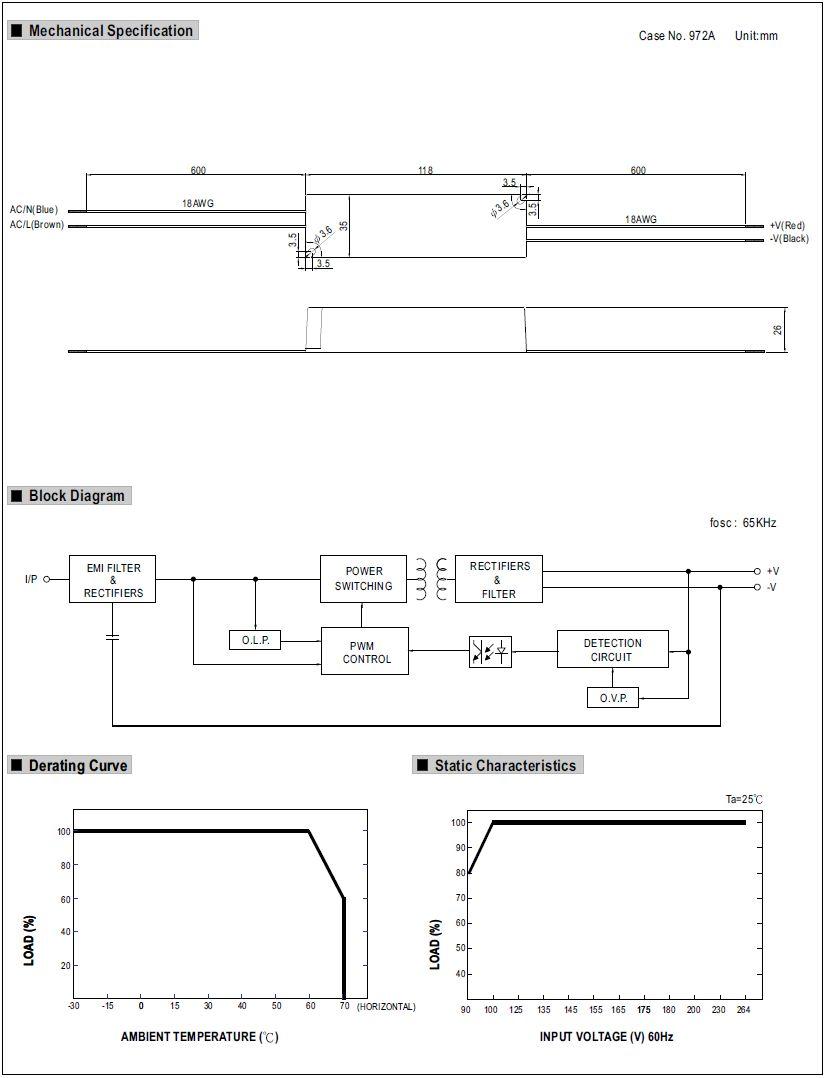 LED feszültséggenerátoros tápegység 20W/5VDC P.SUP.LPV2005