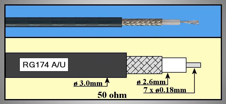 Koax kábel PROF. 50 Ohm RG174 (50R) 3mm COAX-008 -