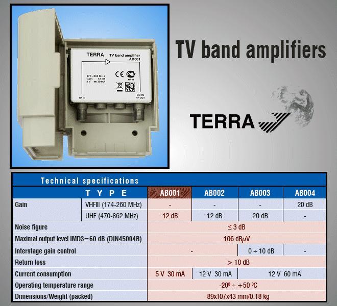 Antenna erősítő 470-862MHz 12dB ANT AMP AB001