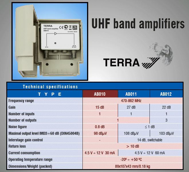 Antenna erősítő 470-862MHz 15dB ANT AMP AB010