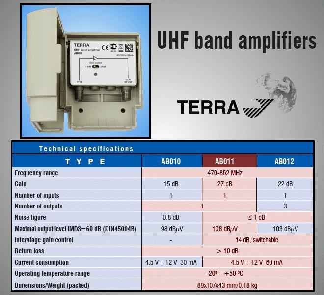 Antenna erősítő 470-862MHz 27dB ANT AMP AB011