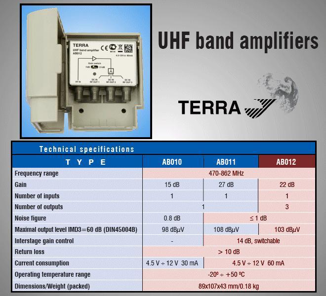 Antenna erősítő 470-862MHz 22dB ANT AMP AB012