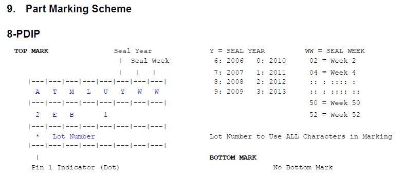 EEPROM 32Kx8 bit I2C BUS 8p. 24C256N -