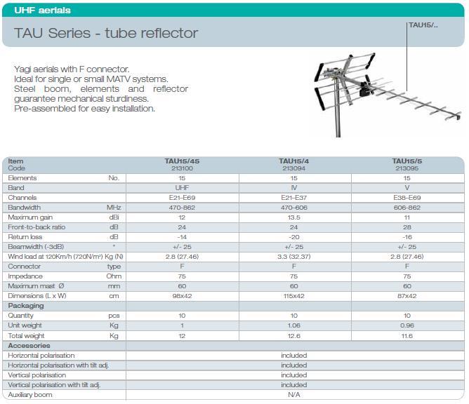 UHF DVB-T Yagi tetőantenna 470-862MHz ANT-TAU15/45