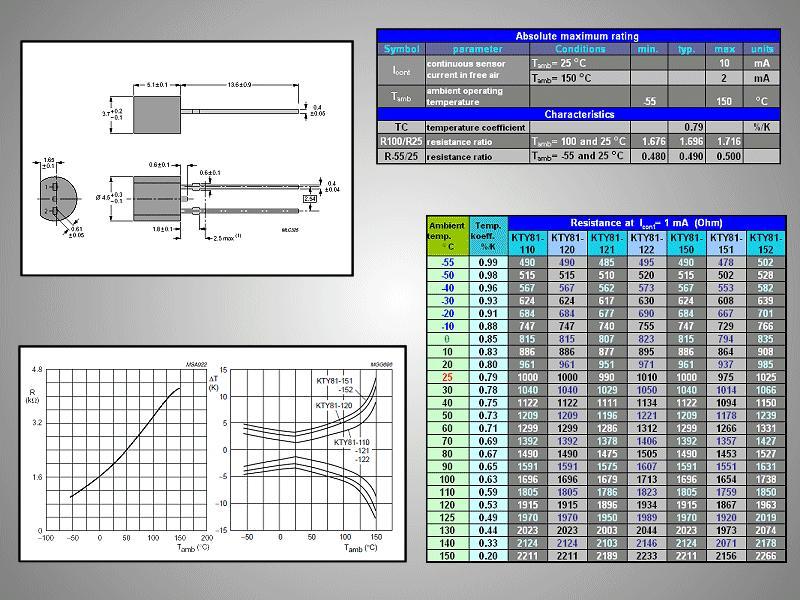 TEMP.SENSOR R25c=1000-1020 0.79% TO-92 2p. KTY81-122