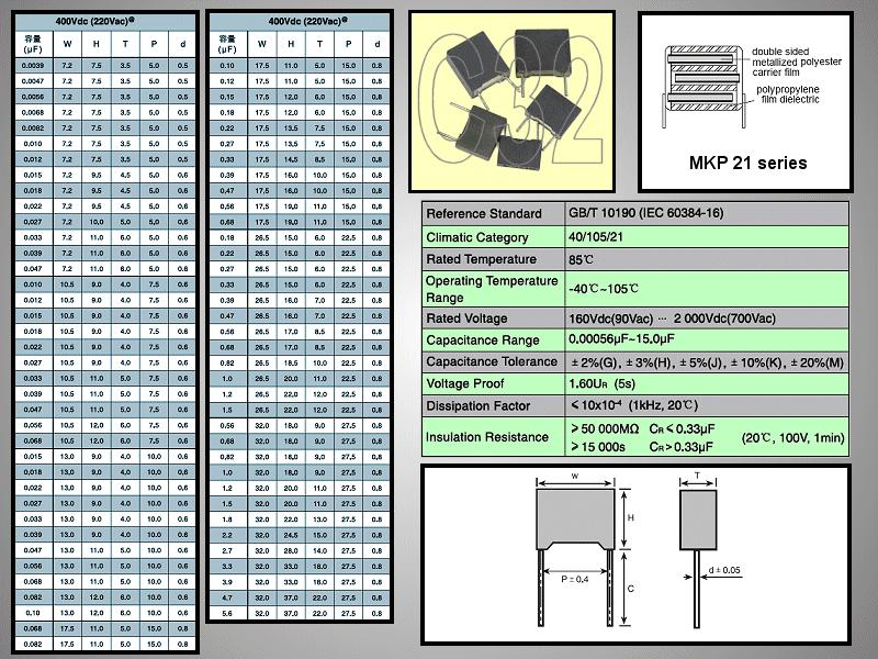 Kondenzátor 2.2uF 400V 5% Polypropilen RM-27,5 C 2U2 400/MKP