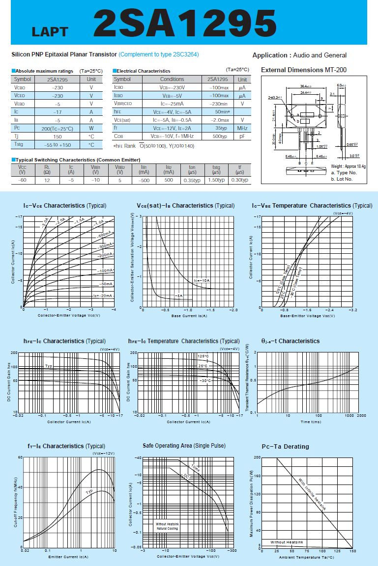 Tranzisztor PNP 230V 17A 200W 35MHz NF/SL 2SA1295-SKN 2SA1295-SKN -