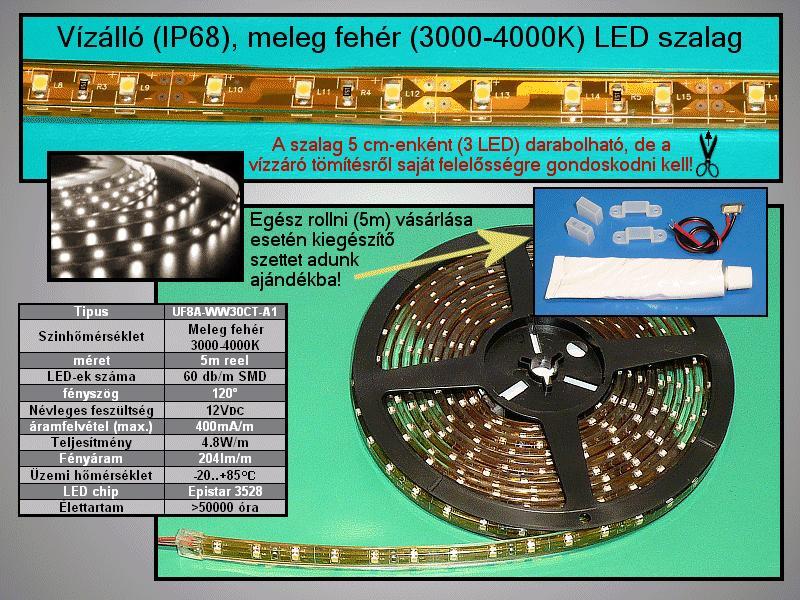 IP68 vízálló 3528 LED szalag, melegfehér (60LED/m) 10mm széles RIBBON-WW003W