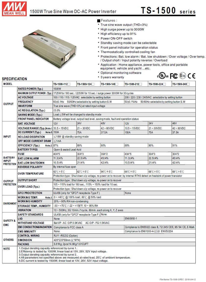 12VDC -> 230VAC 5W...1500W inverter (szinuszos) P.SUP.INV1500S1