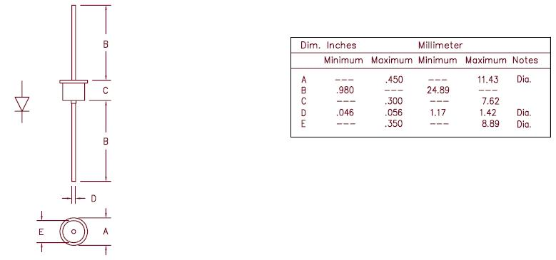 Dióda, SCHOTTKY 30V 5A/500Ap Vf:0.34V(3A, 25°C) 1N5824 1N5824 -