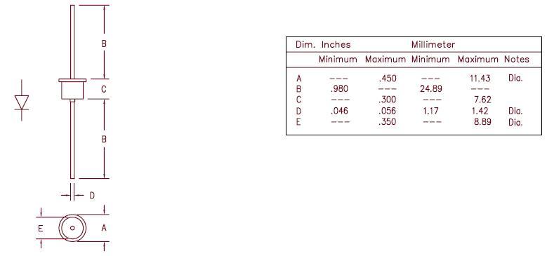 SB-D SCHOTTKY 40V 5A/500Ap Vf:0.35V(3A, 25°C) 1N5825 -
