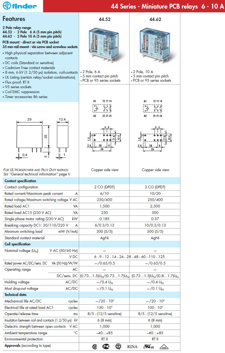 RELAY 2x250V 10A/20A 24VDC RELAY-446290240000