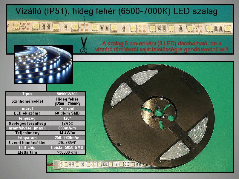 IP66 vízálló 5050 LED szalag, hidegfehér (60LED/m) RIBBON-WC002W5