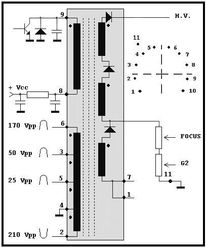 TRAFO: Grundig 1142.1675 sorkimenő ELDOR 11421675G -