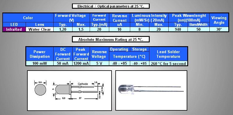 LED5mm infravörös, víztiszta 8...20mW LED5 IR-F3C