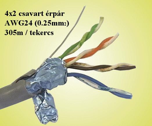 FTP PVC fali kábel 0.25mm Cat5e (árnyékolt) CABLE FTP 0.2