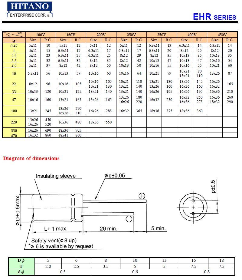 ELKO 100uF 200V 105°C 16x25 álló 100/200P-105 H -