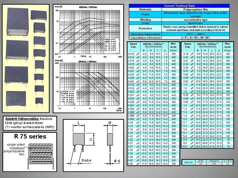Kondenzátor 33nF 400V 5% Polipropilén RM-10 C 33N 400/MKP3