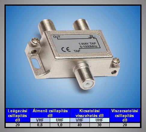 5-1000MHz egyes leágazó 20.0dB FC-112-20